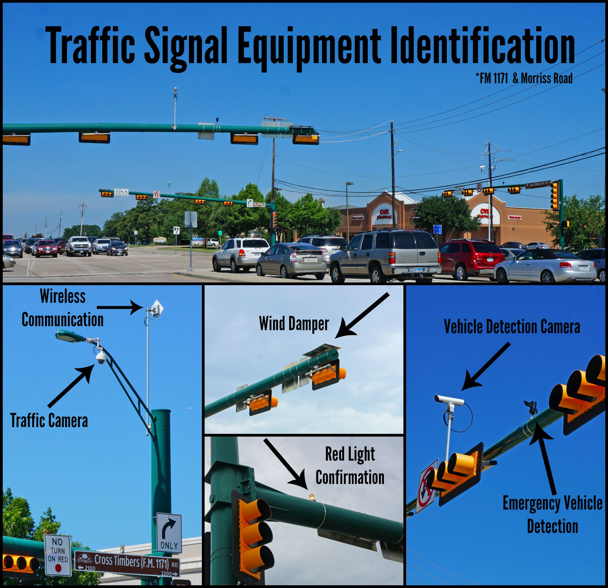 Traffic Signal Identification.jpg