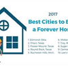 Best Cities to Build a Home Graphic