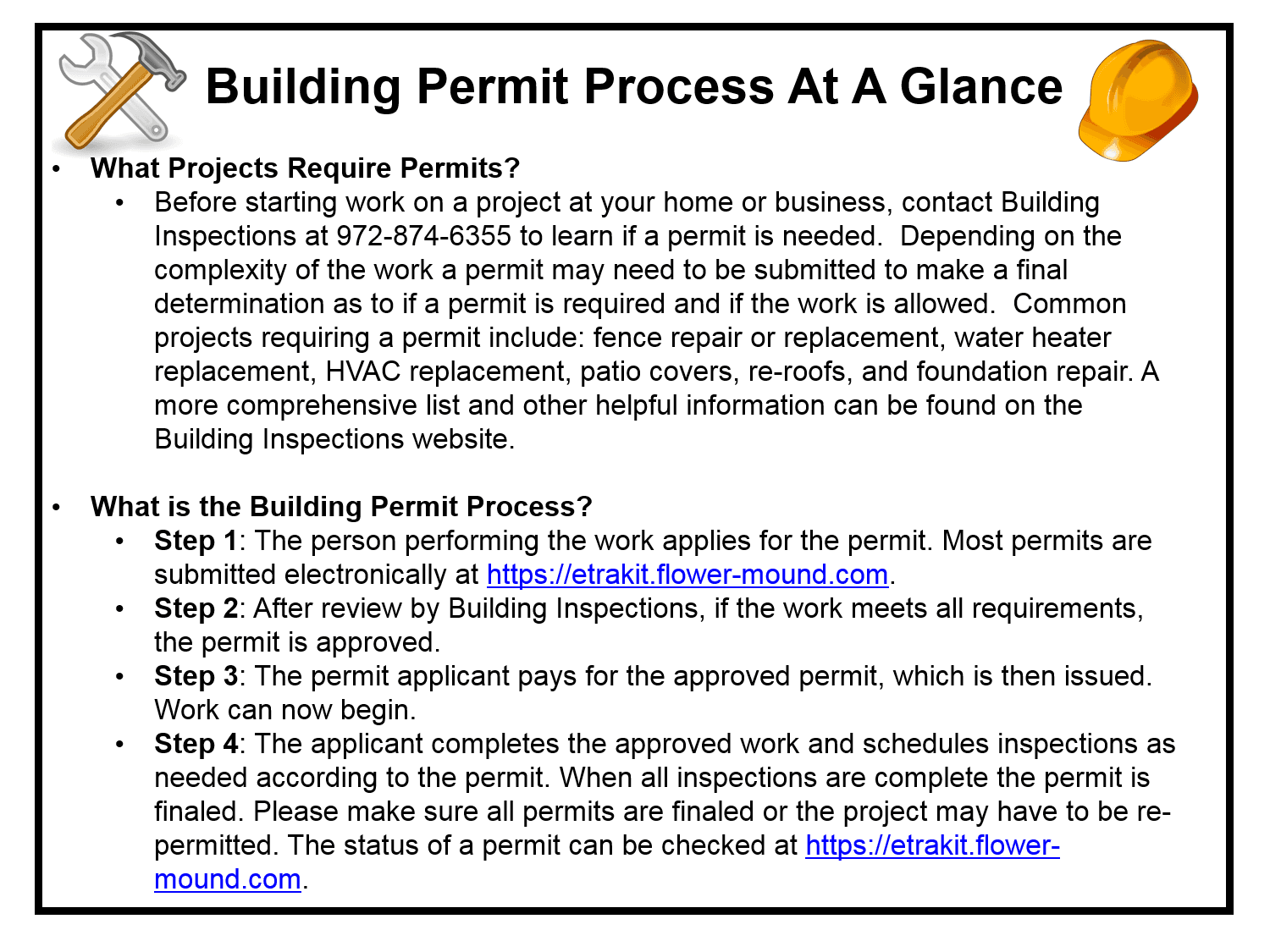 BUILDING PERMIT PROCESS AT A GLANCE