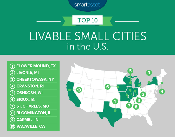 Livable_Cities_map