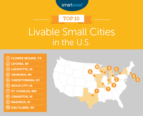 "graph created by the company, SmartAsset, showing the top 10 ""Most Livable Small Cities in the U."