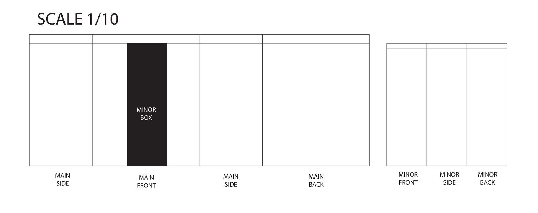 Scale for Traffic Boxes image broken down with dimensions